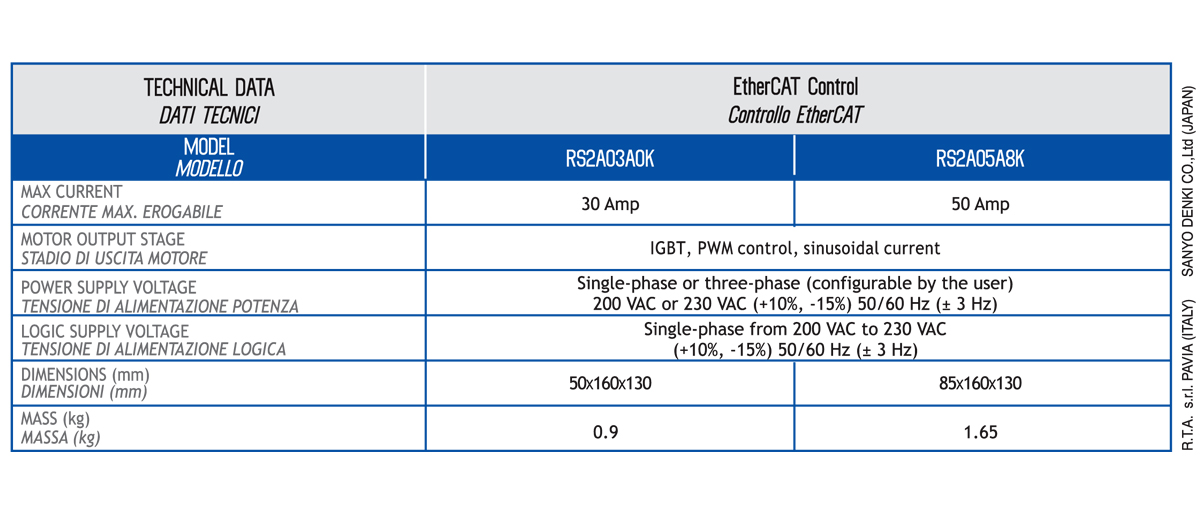 Tech-rs2ethercat%202